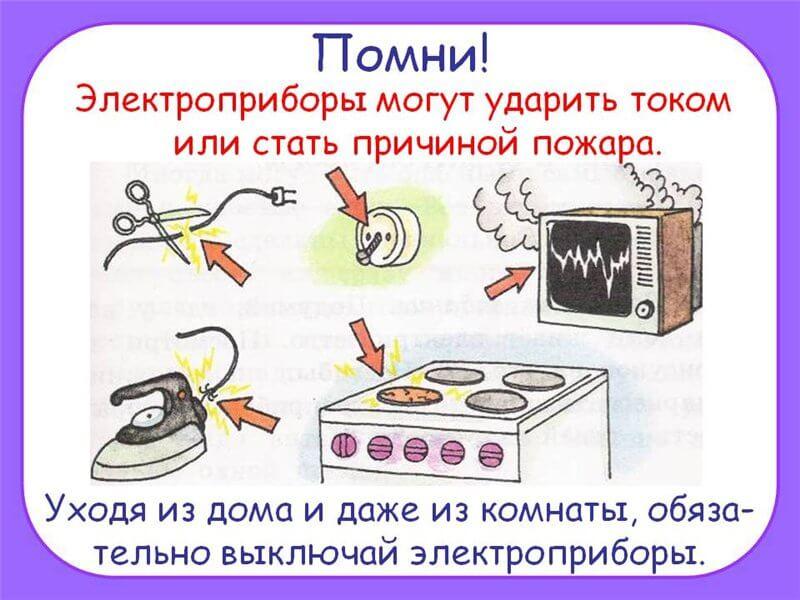 Электроизлучение для человека в доме